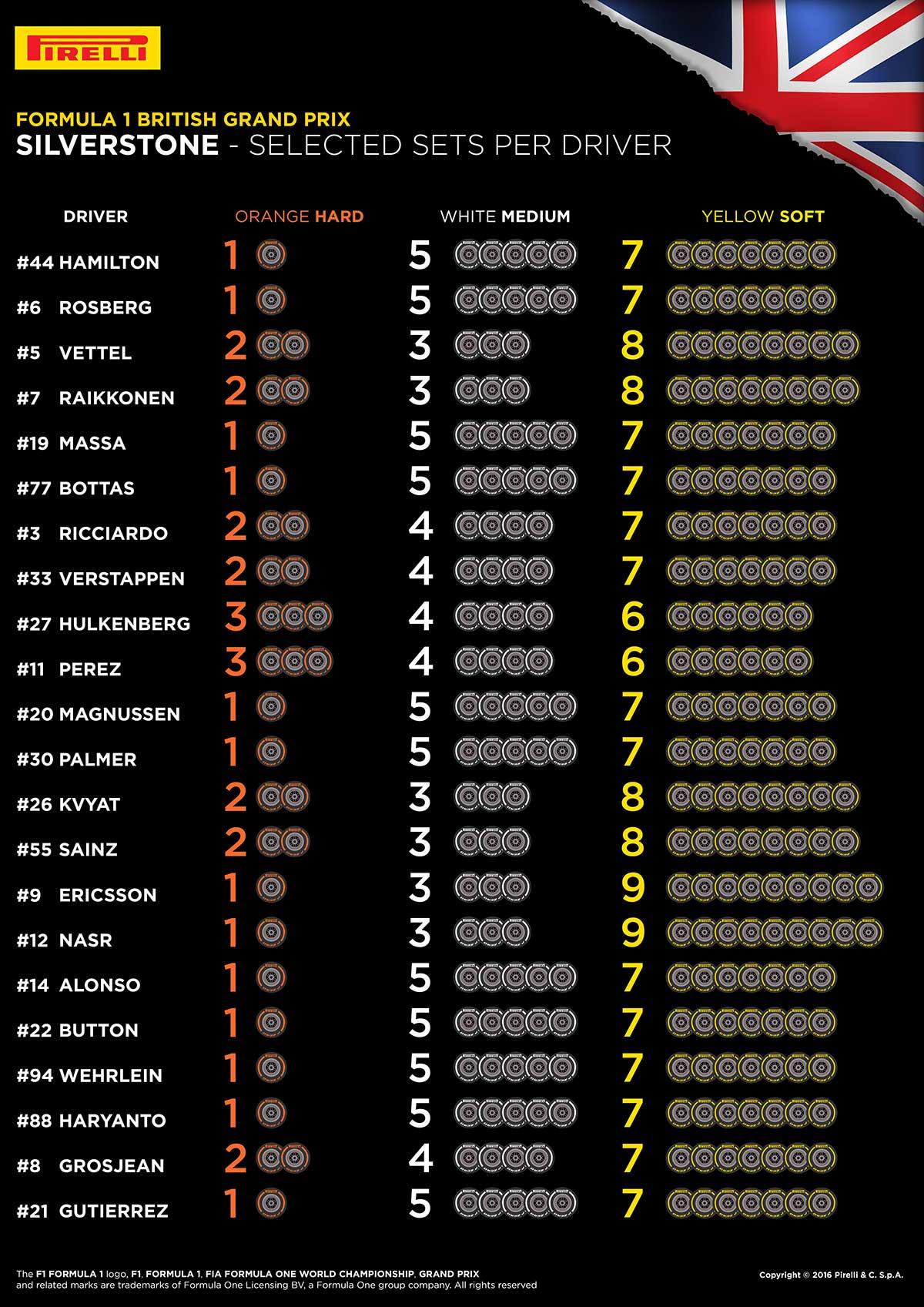 7911_GreatBritain-Selected-Sets-Per-Driver-EN
