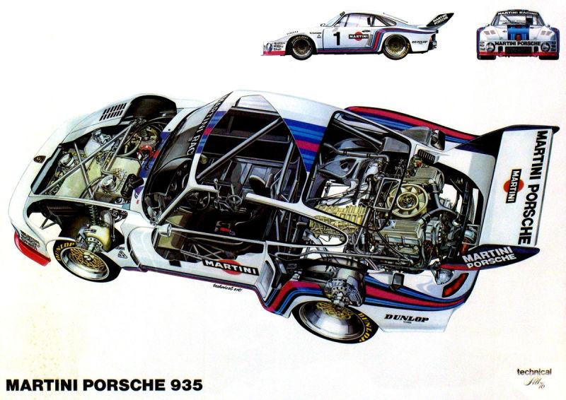 Martini Porsche 935, 1976