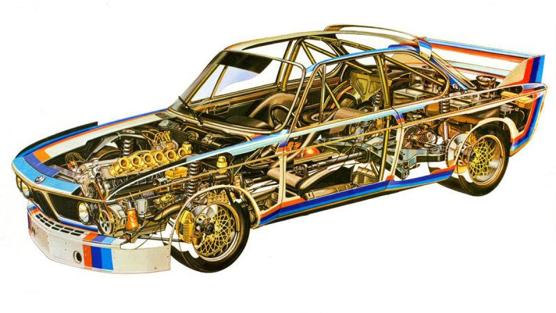BMW 3.0 litre CSL
