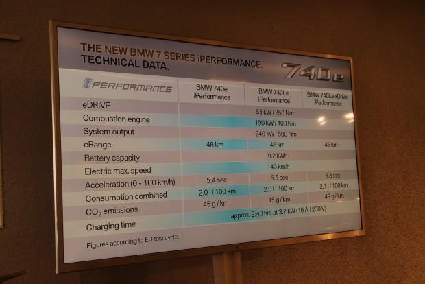 A 740e műszaki adatai